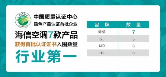权威认证!海信7款空调获绿色产品认证,行业第一